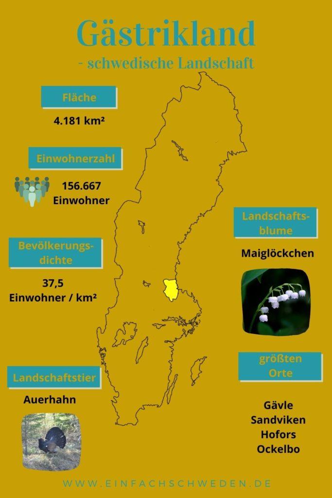 Gästrikland Schweden Sverige Landschaft